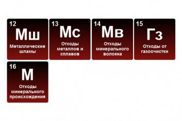 Отходы минерального происхождения