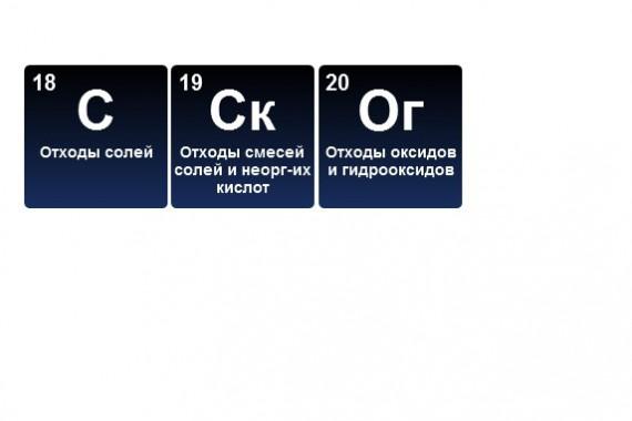 Отходы оксидов, гидроксидов и солей